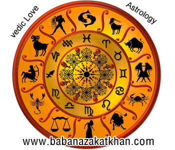 jyotish astrology horoscope service top best astrologers in ludhiana punjab india
